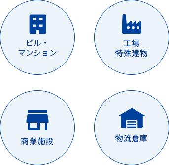 ビル・マンション、工場特殊建物、商業施設、物流倉庫